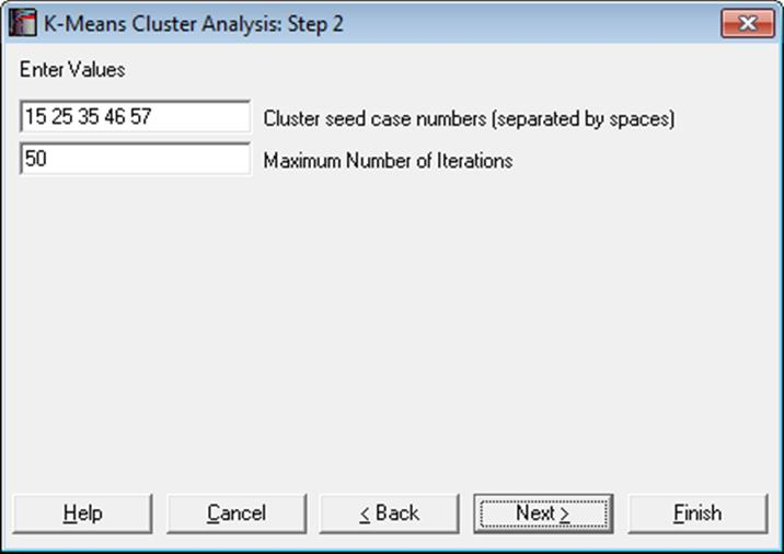 K-Means Cluster Analysis