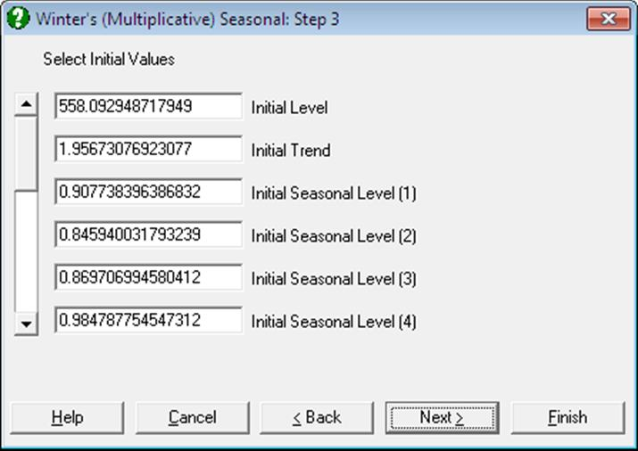 Time Series Analysis-Winters Multiplicative Seasonal