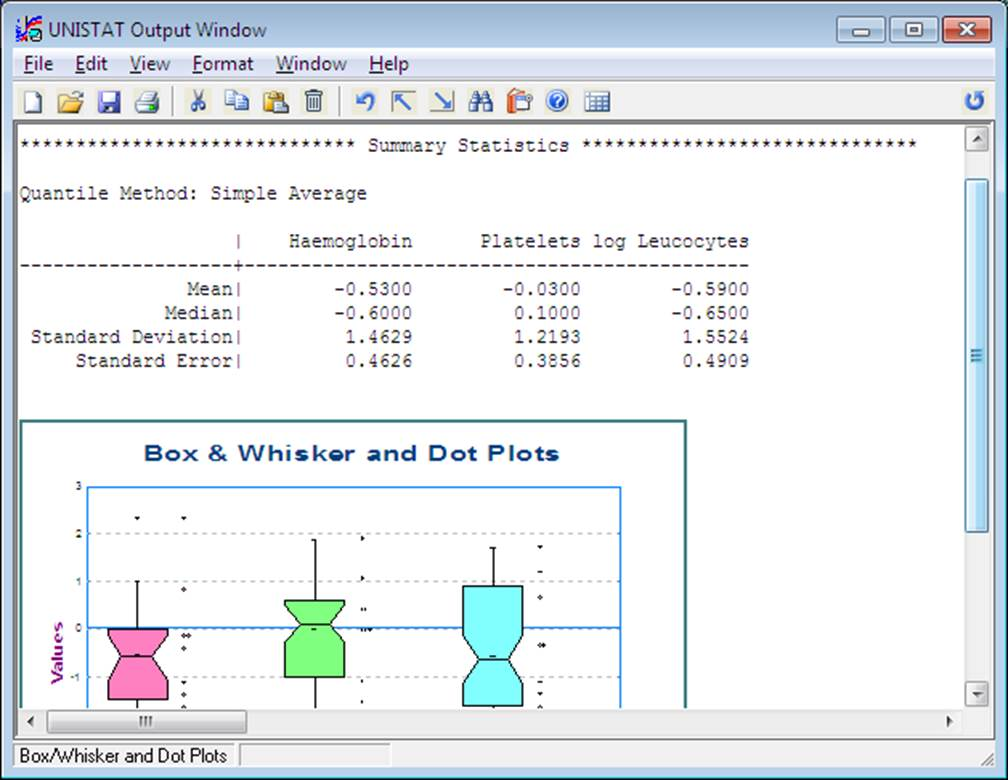 UNISTAT Output Window