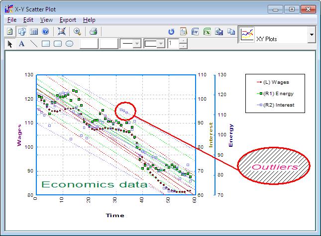 unistat statistics software