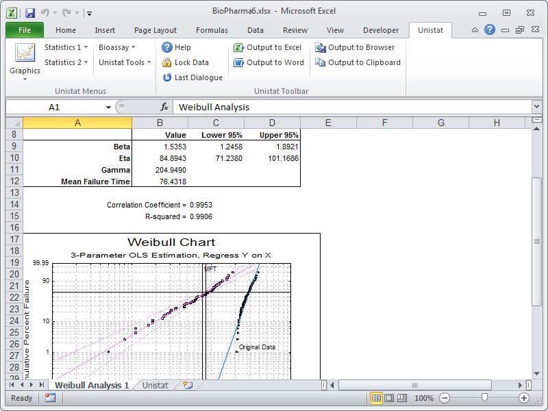 Unistat Statistics Software | Unistat Excel Add-in