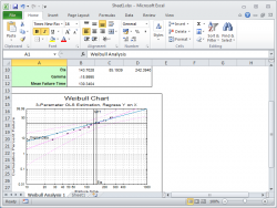 UNISTAT Output to Excel