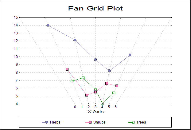 Fan Grid Plot